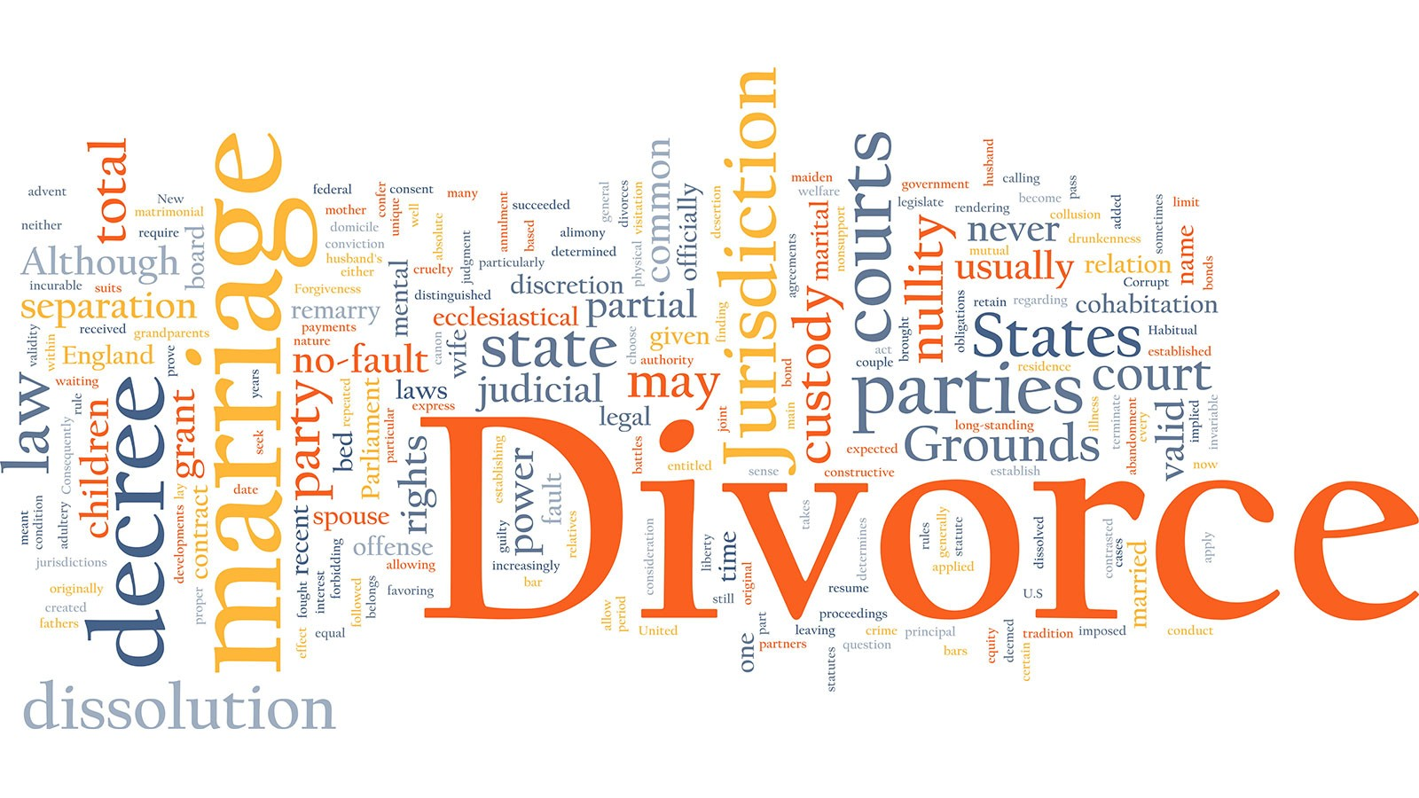 Word Cloud: Divorce