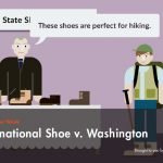 International Shoe v. Washington