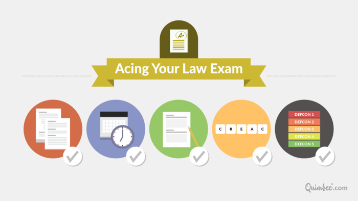 Acing Your Law School Exam