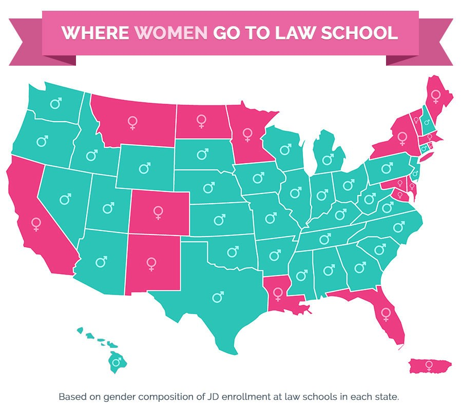 Data on Women in the Law
