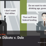 Quimbee South Dakota v Dole