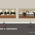 Quimbee: Duncan v. Louisiana
