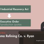 Quimbee: Panama Refining Co. v. Ryan