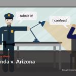 Quimbee Miranda v. Arizona
