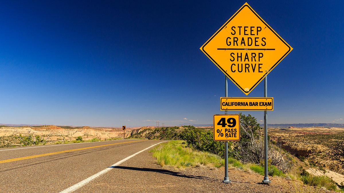 Sharp-Curve