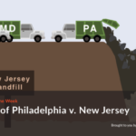 Quimbee: City of Philadelphia v. New Jersey