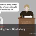 Quimbee: Washington v. Glucksberg