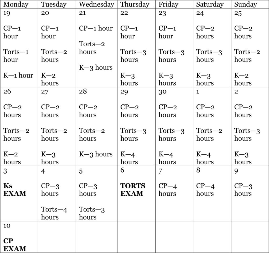 Sample Study Schedule