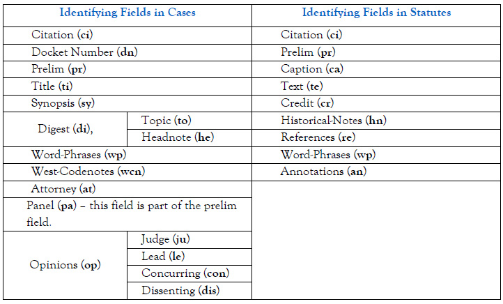 Search Field Codes Categories from Westlaw